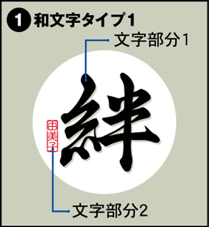 1-和文字タイプ1