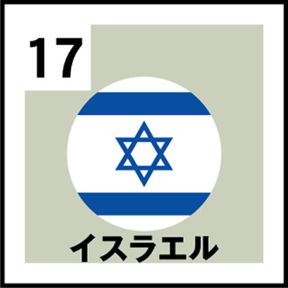 17-イスラエル