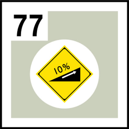 77-道路標識
