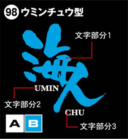 98-ウミンチュウ型