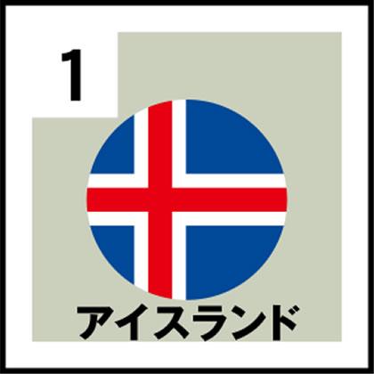 1-アイスランド