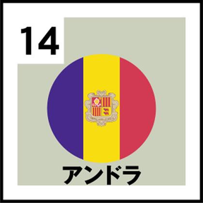 14-アンドラ
