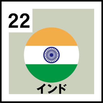 22-インド