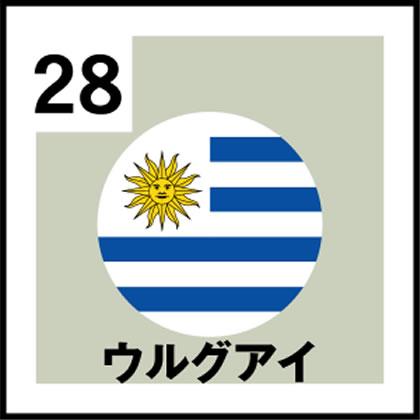 28-ウルグアイ