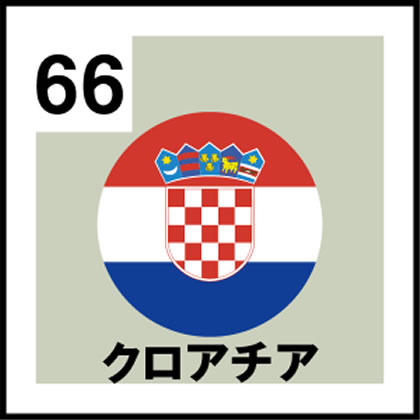 66-クロアチア