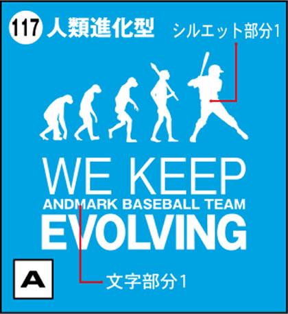117-人類進化型